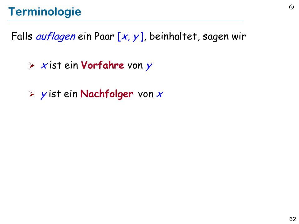 Terminologie Falls auflagen ein Paar [x, y ], beinhaltet, sagen wir